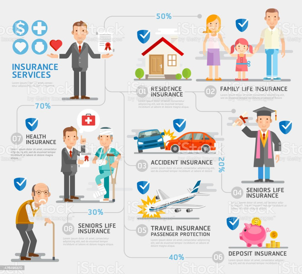 Carácter de negocios y los iconos de seguros de la plantilla. - ilustración de arte vectorial