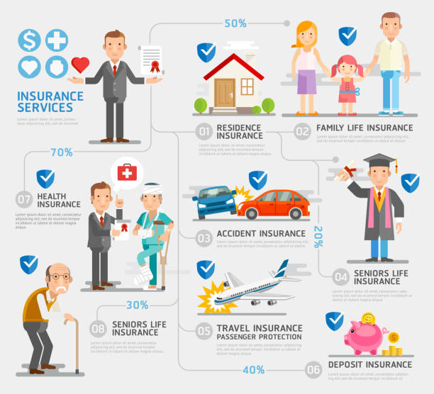 Business insurance character and icons template. vector art illustration