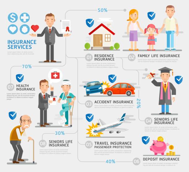 ilustraciones, imágenes clip art, dibujos animados e iconos de stock de carácter de negocios y los iconos de seguros de la plantilla. - viajes familiares