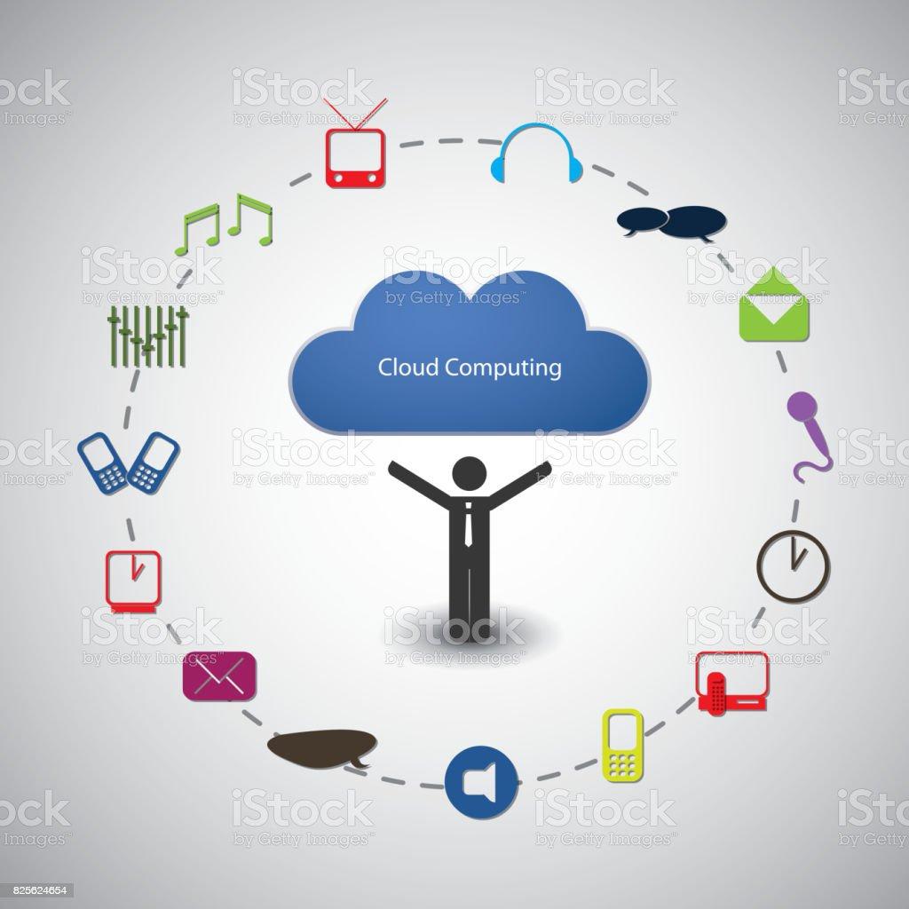 Business IT, Cloud Computing Design Concept vector art illustration