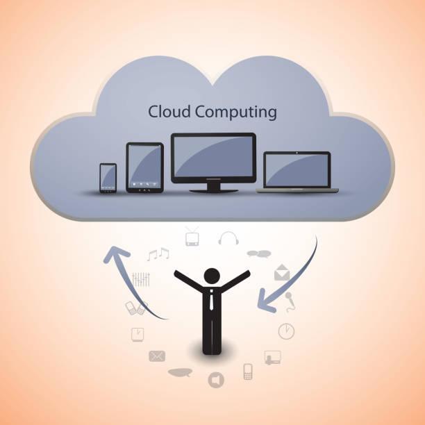 business-it, cloud-computing-design-konzept - tablet mit displayinhalt stock-grafiken, -clipart, -cartoons und -symbole