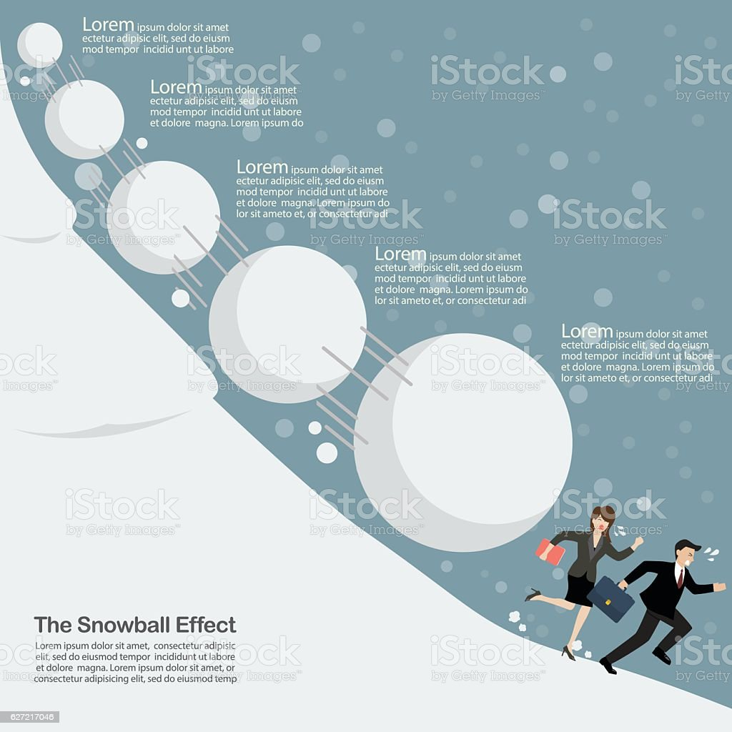 Business man and woman running away from snowball effect - ilustração de arte em vetor