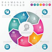 Business & Management Infographics and icons set2
