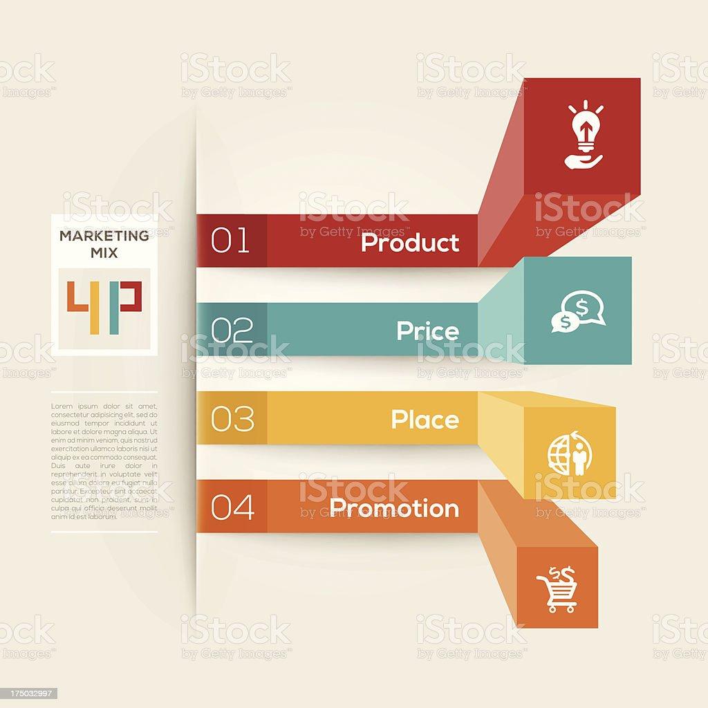 4P Business Marketing Concept Illustration royalty-free stock vector art