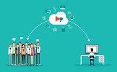 business marketing online concept