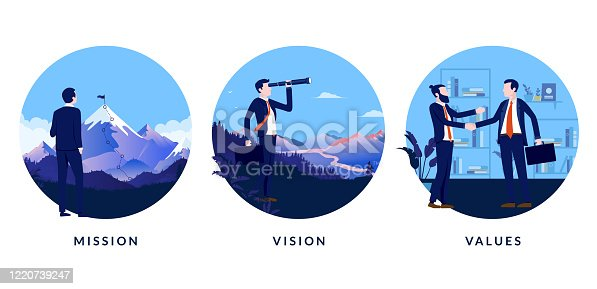 A set of images to use in presentation or website stating our mission, our vision and our values. Vector illustration.