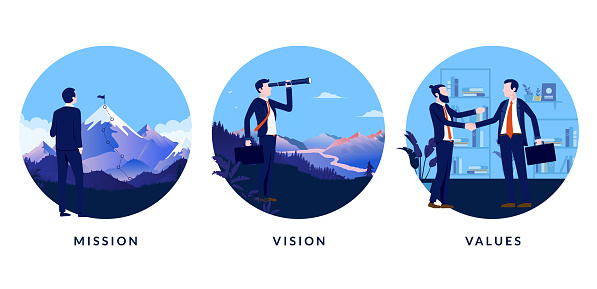 Business mission, vision and values