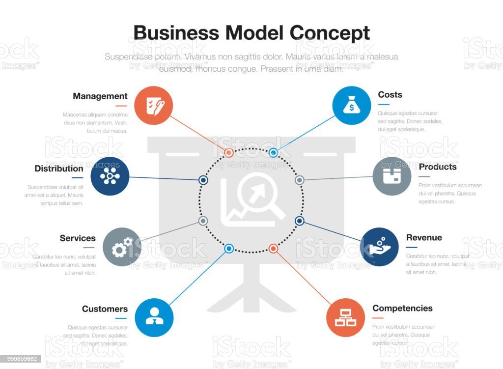 business model visualization template with presentation board and