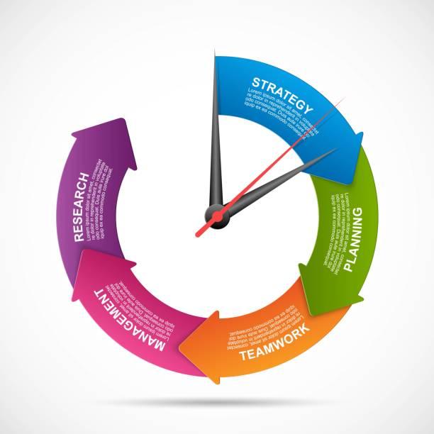 Business options infographic, timeline, design template for business presentations or information banner. vector art illustration