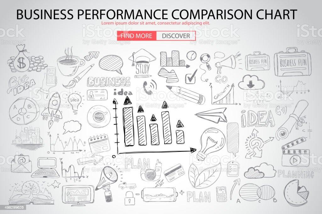 業績の比較チャートのコンセプトに落書きデザインスタイル ベクターアートイラスト