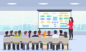 Business person teaches a lecture on business strategy, e-commerce and marketing for a sitting audience and using a blackboard in a classroom with panoramic windows. Business presentation, motivation for a crowd of people.