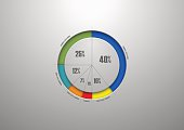 Easy editable colorful business pie chart for Your documents, reports, presentations and infographic