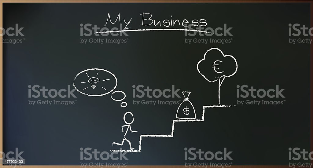 Business Plan on Schoolboard royalty-free stock vector art