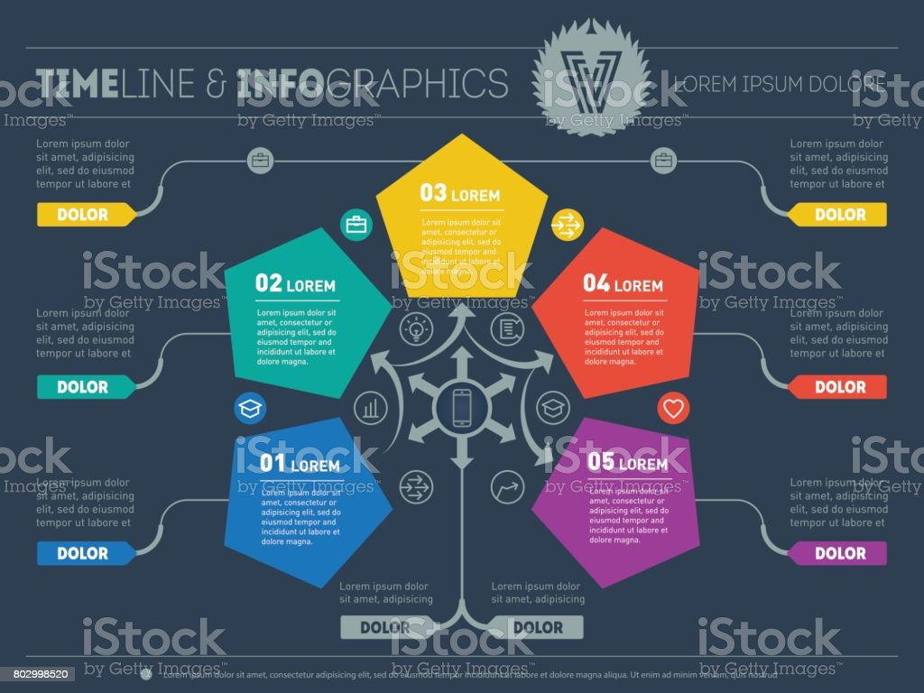 Business presentation concept with 5 options. Web Template of a circle info chart, diagram or presentation. Vector infographic of technology or education process. Part of the report with icon and icons set. vector art illustration