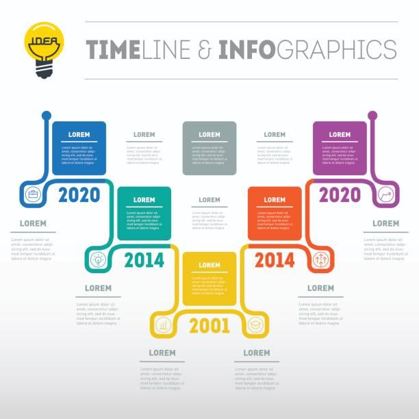 Business Presentation Or Timeline Concept With Options Web - Timeline website template