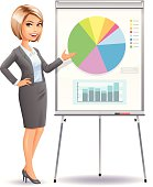 An attractive business woman giving a presentation on a flip chart. EPS8, grouped and labeled in layers.