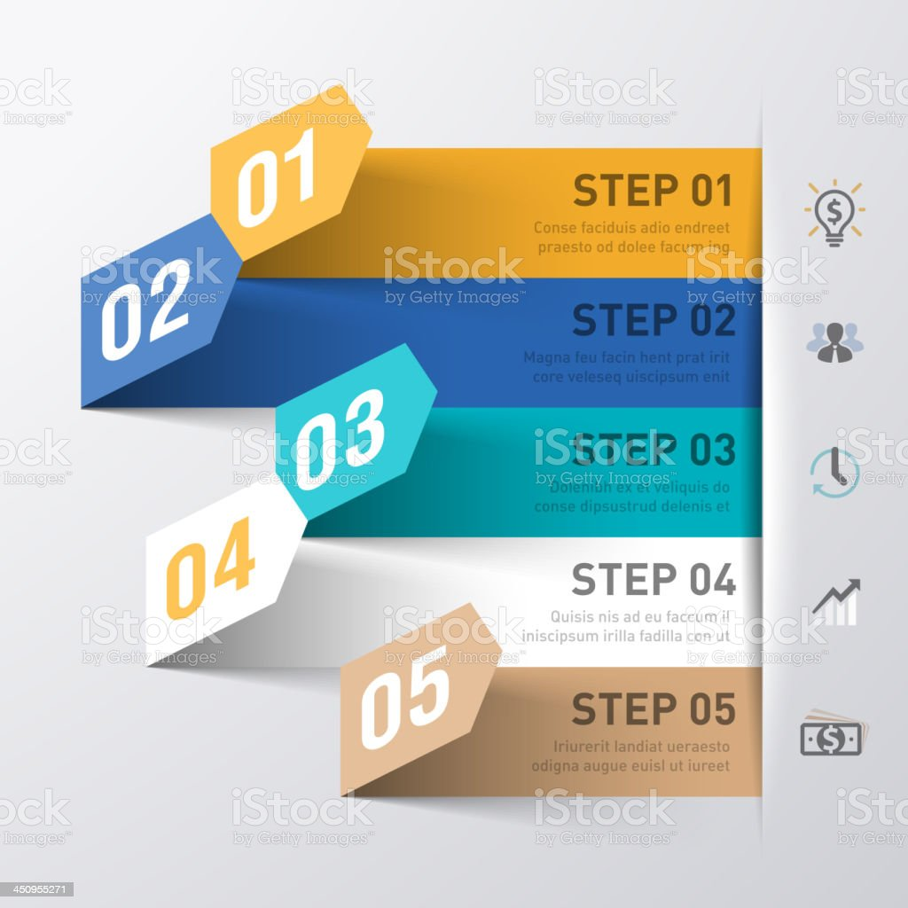 steps in the test construction process