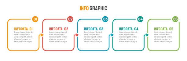 stockillustraties, clipart, cartoons en iconen met ontwerpsjabloon voor bedrijfsproces stap. tijdlijn infographic met 5 opties, pijlen. - trap buiten