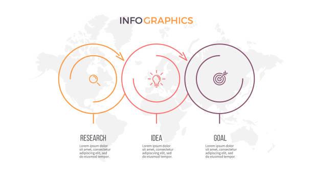 geschäftsprozess. timeline-infografiken mit 3 stufen, optionen, pfeile. vektor-vorlage. - flowchart infografiken stock-grafiken, -clipart, -cartoons und -symbole