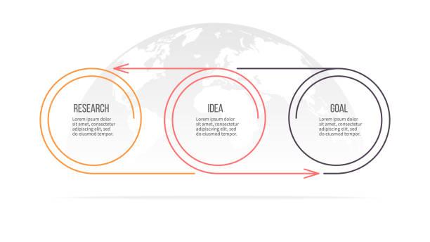 ilustrações de stock, clip art, desenhos animados e ícones de business process. timeline with 3 options, circles. vector template. - terceira