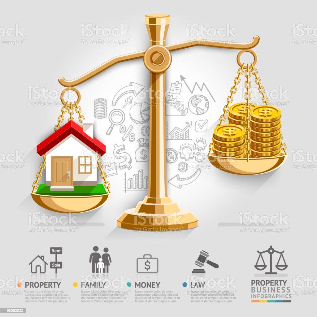 Business Property Concept. vector art illustration