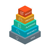 istock Business pyramid chart. 3d info graphic design with 5 level or steps and business icons. Modern elements for presentation, workflow layout, marketing and hierarchy infographics. Vector illustration. 1264268923