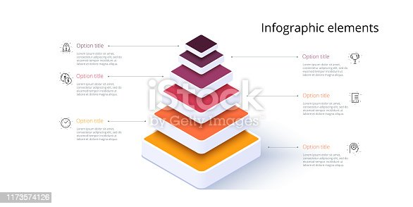 istock Business pyramid chart infographics with 6 steps. Pyramidal stages graph elements. Company hiararchy levels presentation template. Vector info graphic design. 1173574126