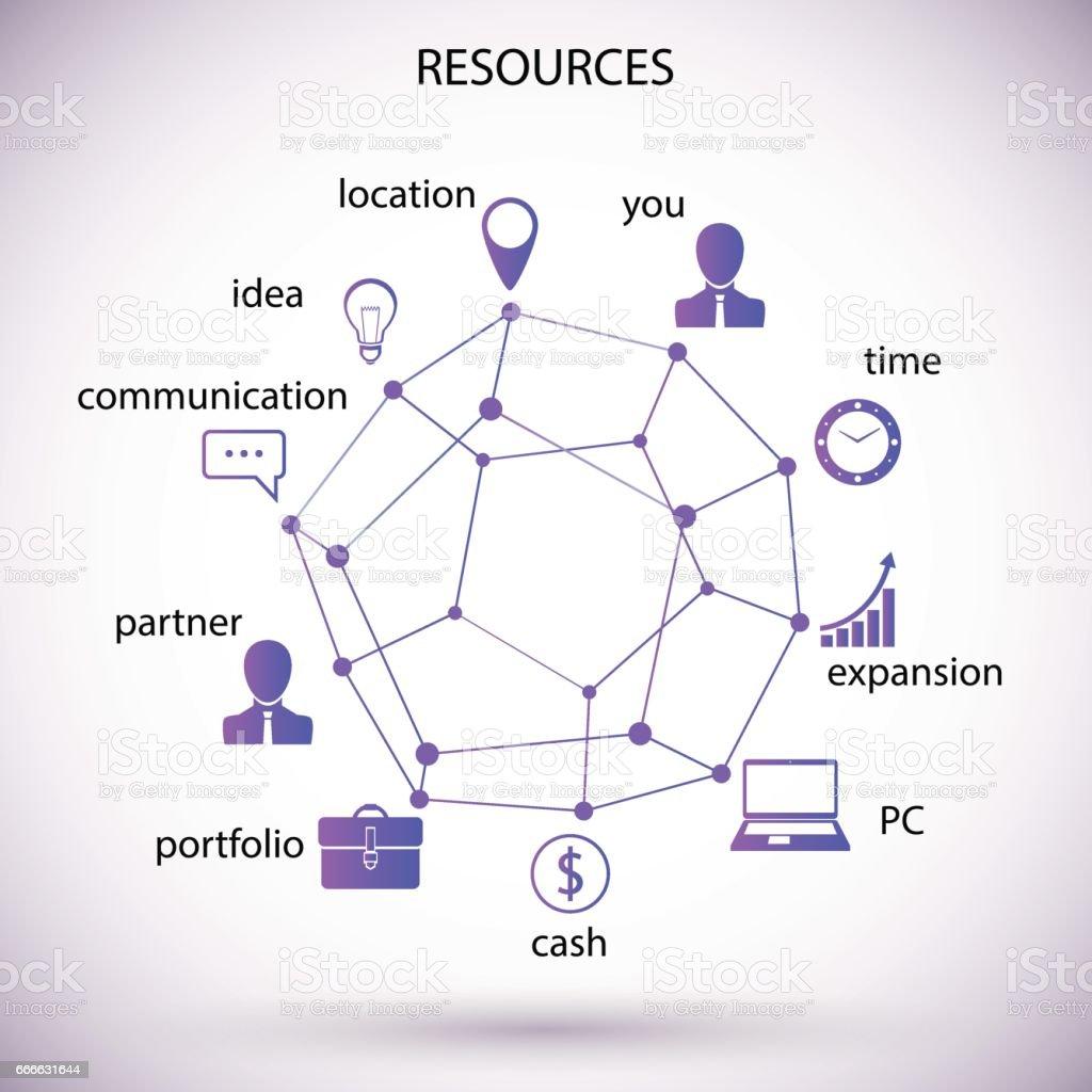 Unternehmen Ressourcen Infografik Stock Vektor Art und mehr Bilder ...