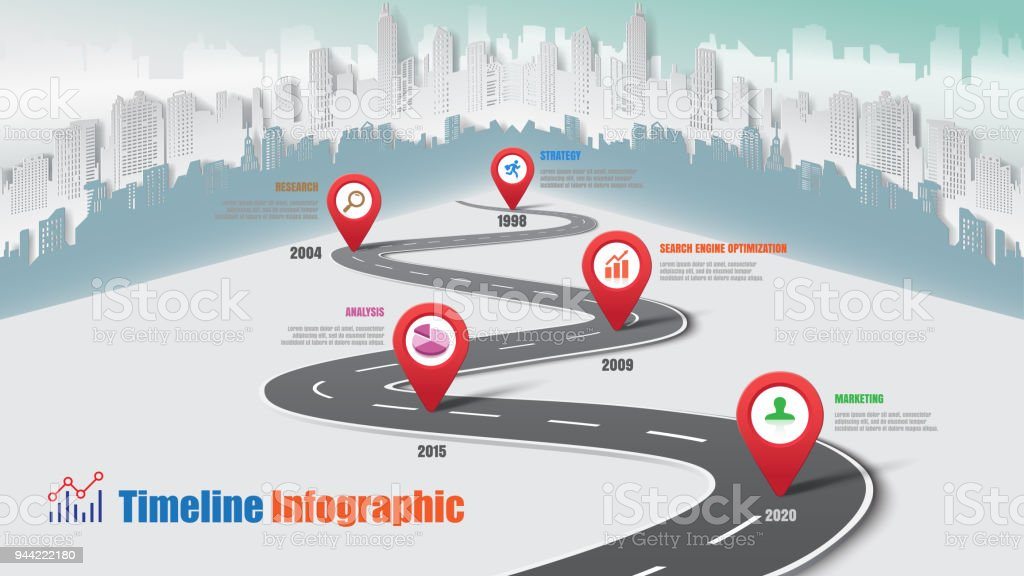 Geschäft Fahrplan Stadt Timeline Infografik, Vektor-Illustration – Vektorgrafik