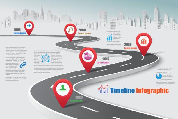 business roadmap timeline infografik, vektor-illustration - straße stock-grafiken, -clipart, -cartoons und -symbole