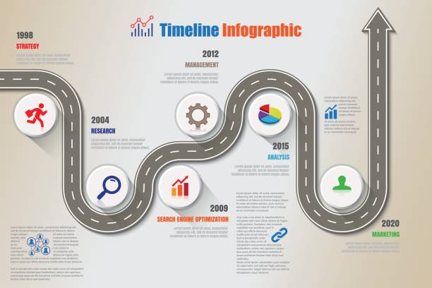 ilustraciones, imágenes clip art, dibujos animados e iconos de stock de negocio de ruta timeline infografía, ilustración vectorial - señalización vial