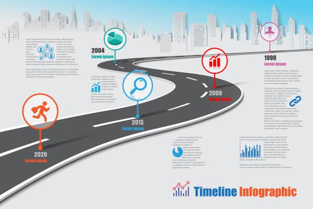 stockillustraties, clipart, cartoons en iconen met zakelijke routekaart tijdlijn infographic, vectorillustratie - roadmap