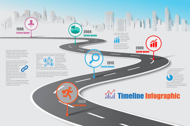 business roadmap timeline infografik, vektor-illustration - zeitleisten infografiken stock-grafiken, -clipart, -cartoons und -symbole