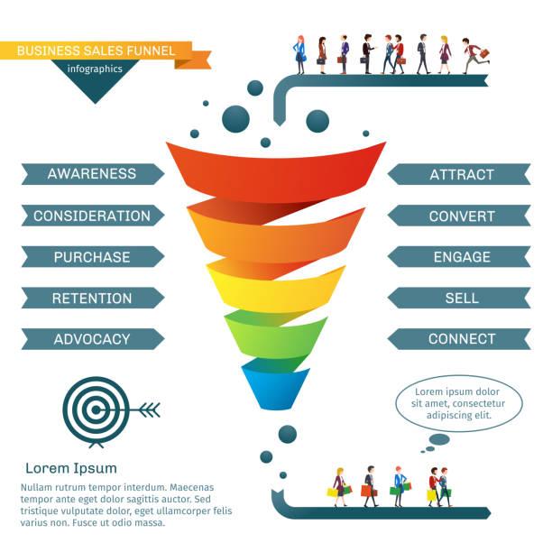 business sales funnel vector infographics - verkaufen stock-grafiken, -clipart, -cartoons und -symbole