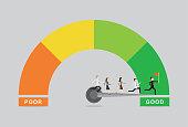 Business satisfaction meter