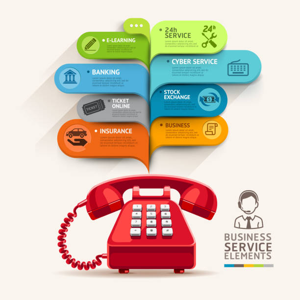 Business service icons and telephone with bubble speech template. Business service icons and telephone with bubble speech template. Can be used for workflow layout, diagram, number options, step up options, web design, banner template, infographics. switchboard operator vintage stock illustrations
