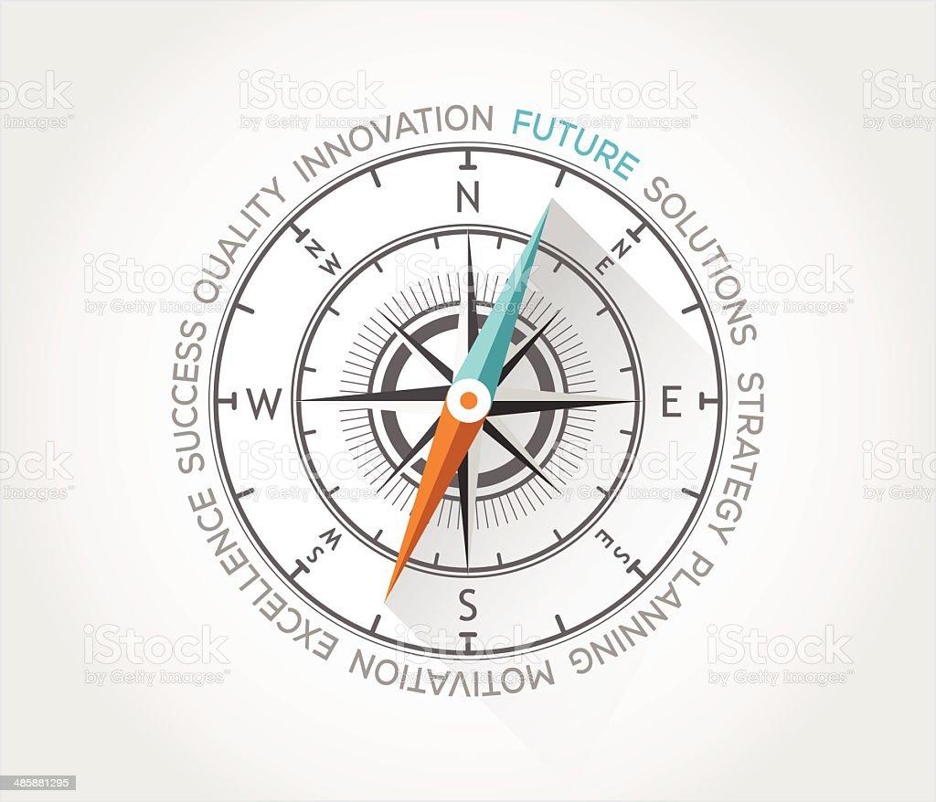 Business solutions characteristics vector art illustration
