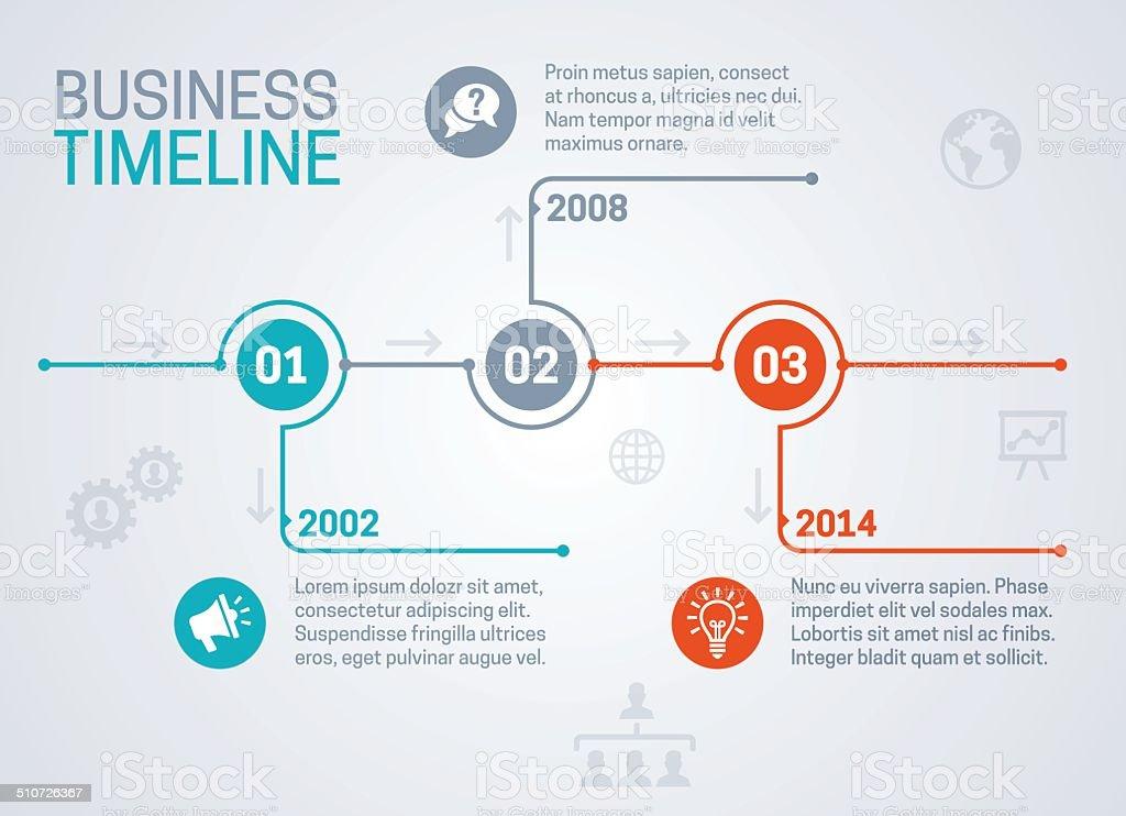 Business Timeline向量藝術插圖