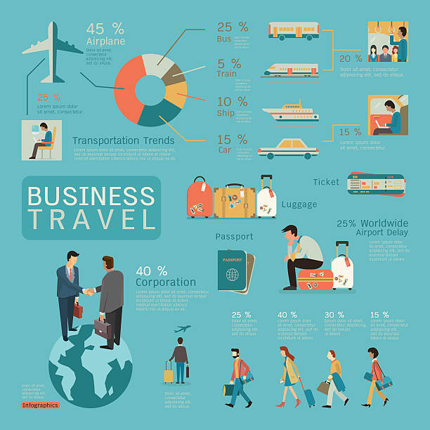 business travel infographics - business travel stock illustrations, clip art, cartoons, & icons