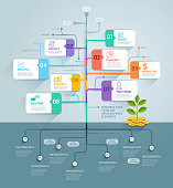 Business tree timeline infographics.