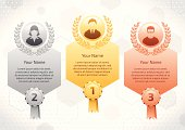 Business people ranked in competition.