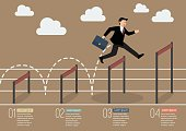 Businessman jumping over higher hurdle infographic