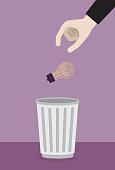 Currency, Crisis, Banking, Garbage bin, Ideas, Brainstorming, Creativity, Fail