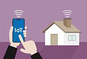 City, Intelligence, Mobile App, 5G, Internet of things