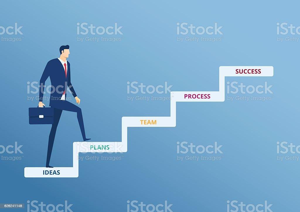 Ilustración de Hombre De Negocios Caminando Por Escaleras Paso Hacia ...