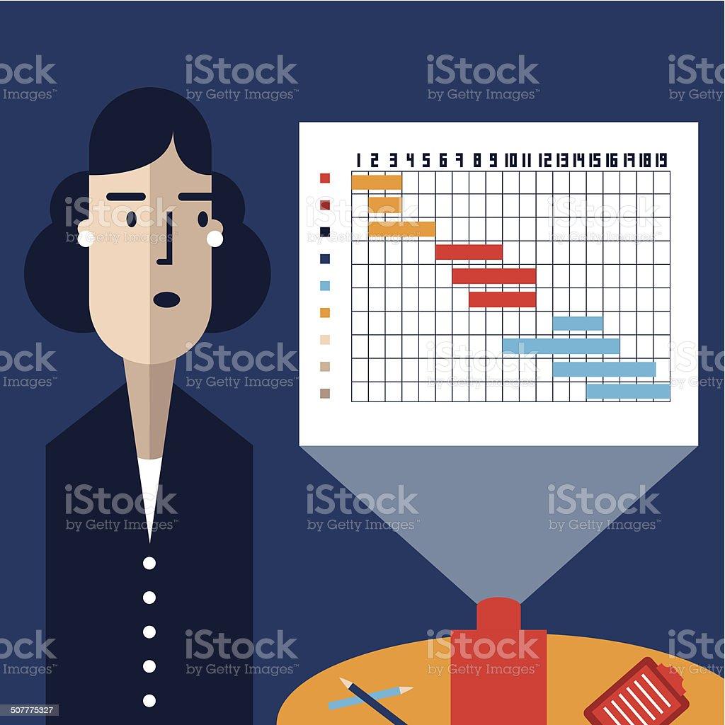 Businesswoman Makes A Gantt Chart Presentation Stock Vector Art