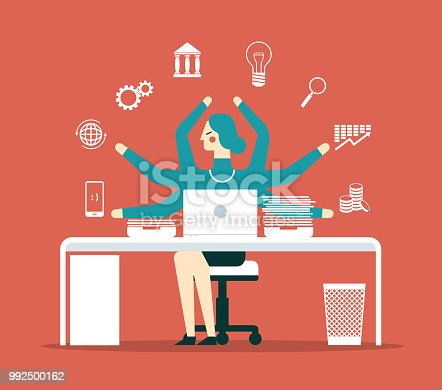 Human resources and self-development