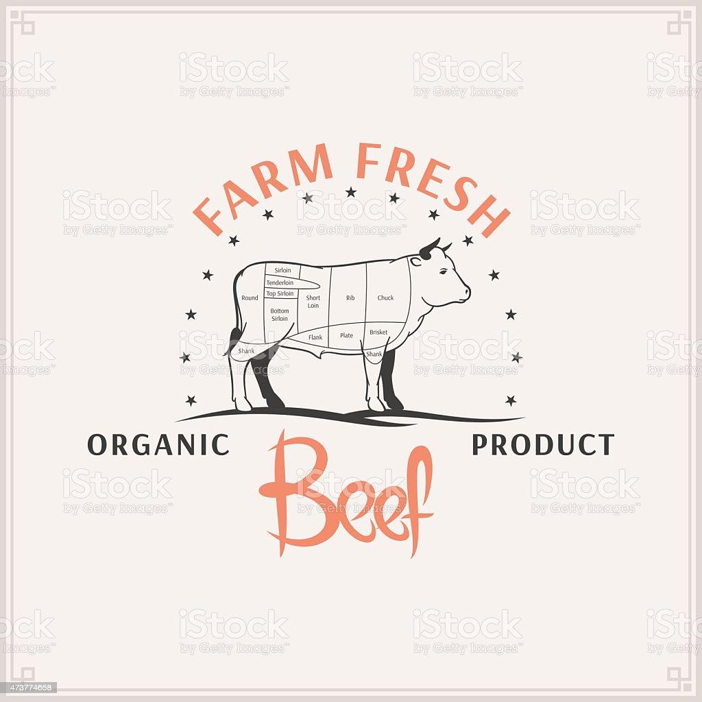 Ilustración de Carnicero Tienda Etiquetas Cortes De Carne De Res De ...