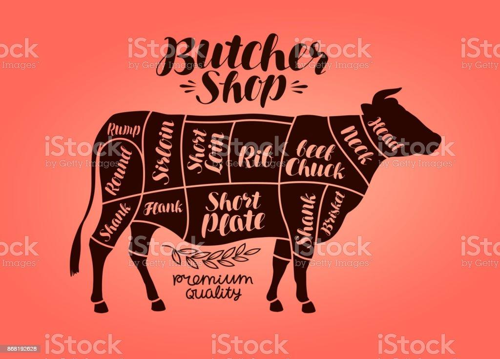 Metzgerei Fleisch Schneiden Diagramme Rind Kuh Steakkonzept ...