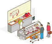 butcher - isometric